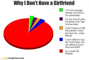 song-chart-memes-have-girlfriend